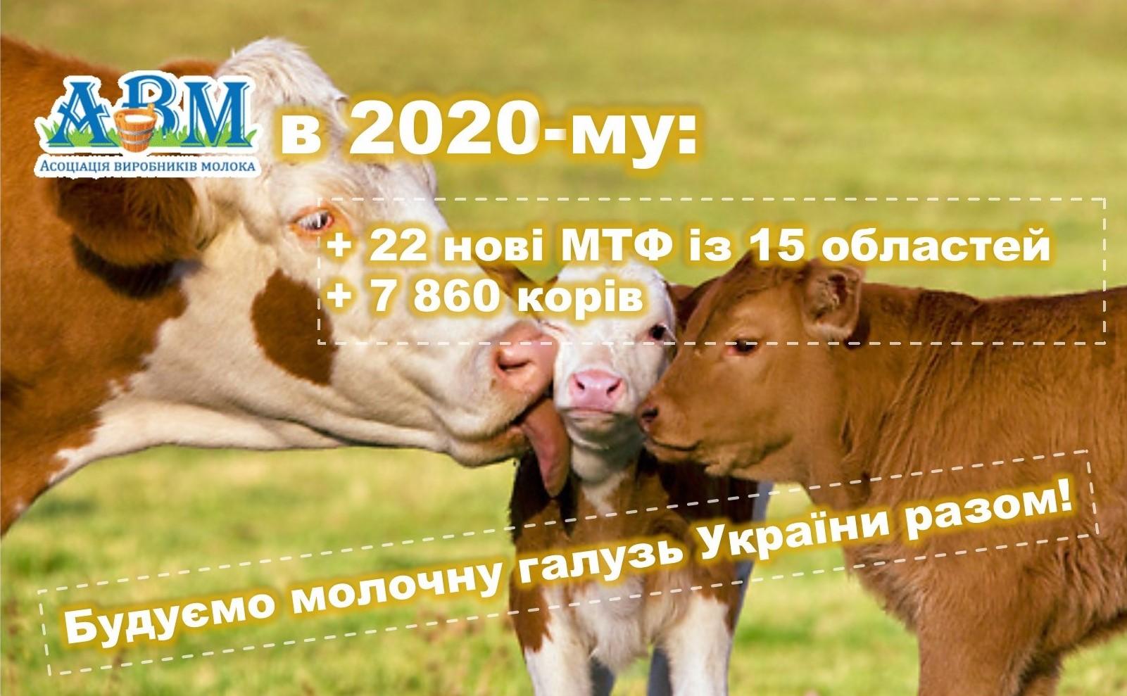 22 нових учасника Асоціації виробників молока